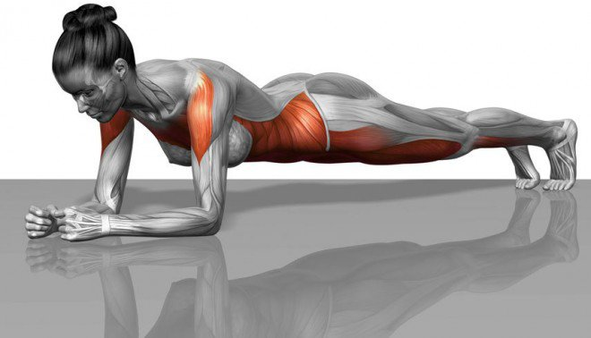 Common Plank Mistakes